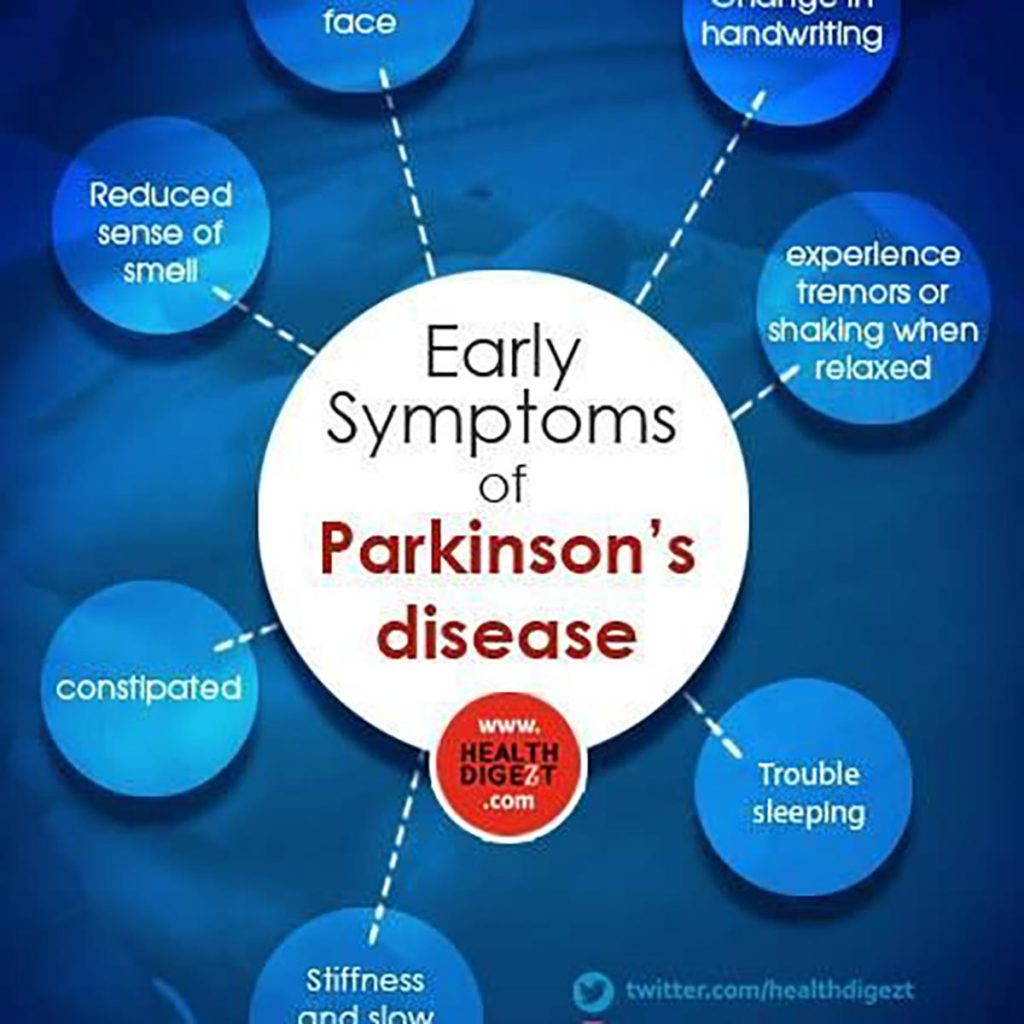 علائم اولیه پارکینسون